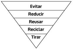 IJNE. Figura 1